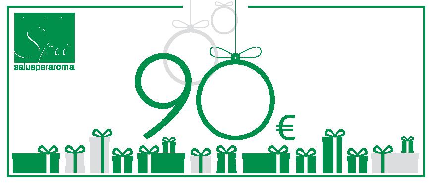Coupon 90€ Profumerie Spa