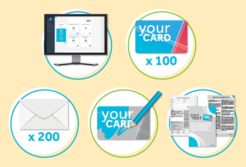 Composizione Software Fidelity Card negozio Smart Facile