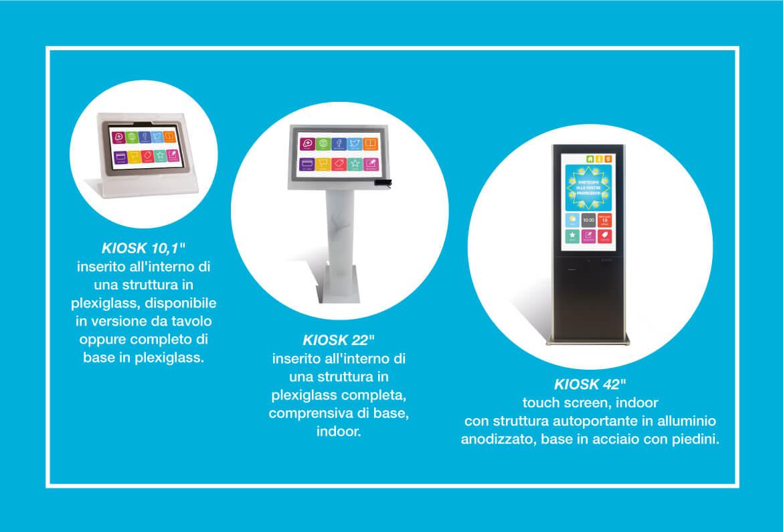 tipologie kiosk fidelity card