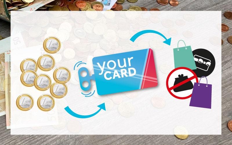 esempio carta prepagata fidelity card