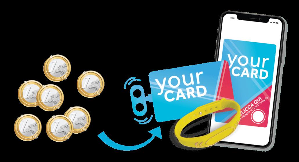 esempio moneta virtuale