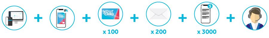 Composizione piattaforma Shopping Plus